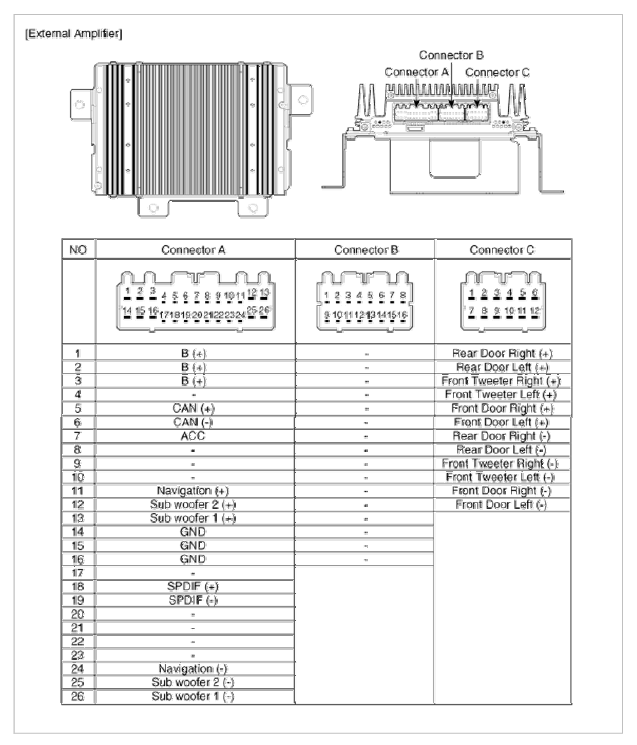 Diagram  Kia Soul 2010 Wiring Diagram Full Version Hd
