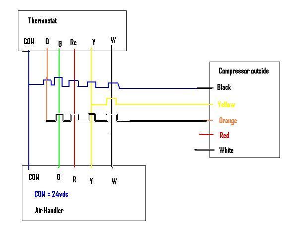 Rthl3550 Wiring Diagram Rthl3550 Free Wiring Diagrams – Rthl3550 Wiring Diagram
