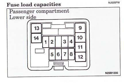 4g54 Engine Diagram Get Free Image About Wiring Diagram