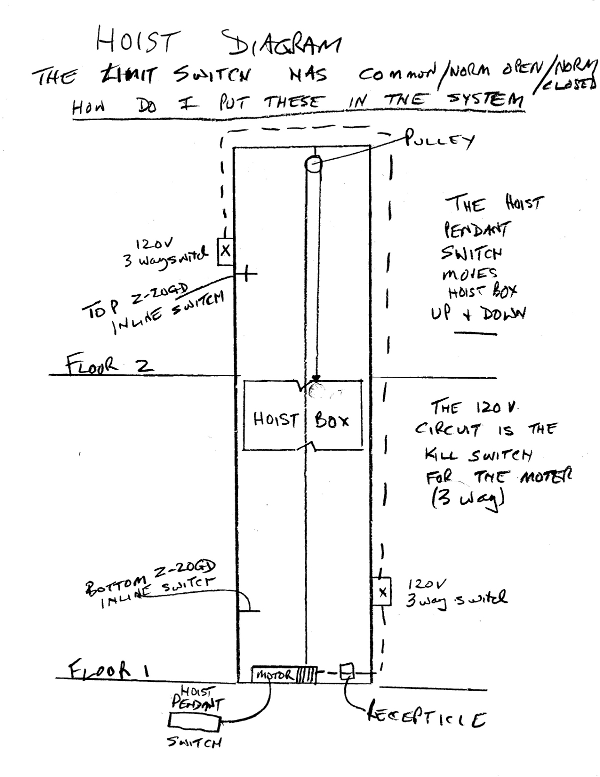 I Have A Two Floor 120 Volt Hoist System Which Has Upper Level
