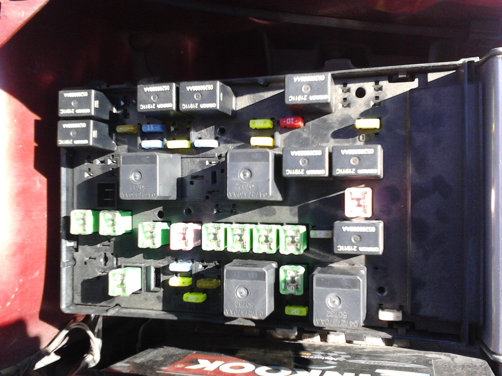Estos son los fusibles del caravan
