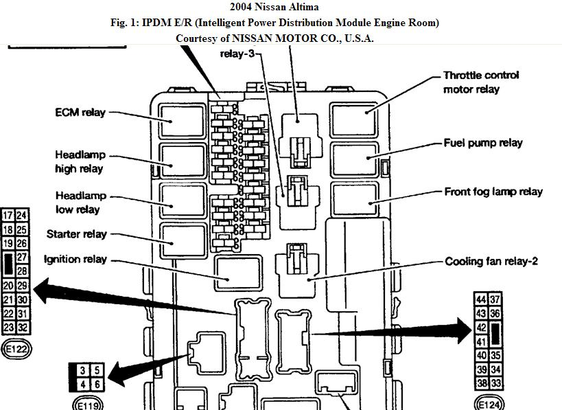 wiring harness diagram for 2003 nissan altima ecu 2 5 2003 nissan 350z fuse box diagram 2003 free engine image fuse box for 2003 nissan altima