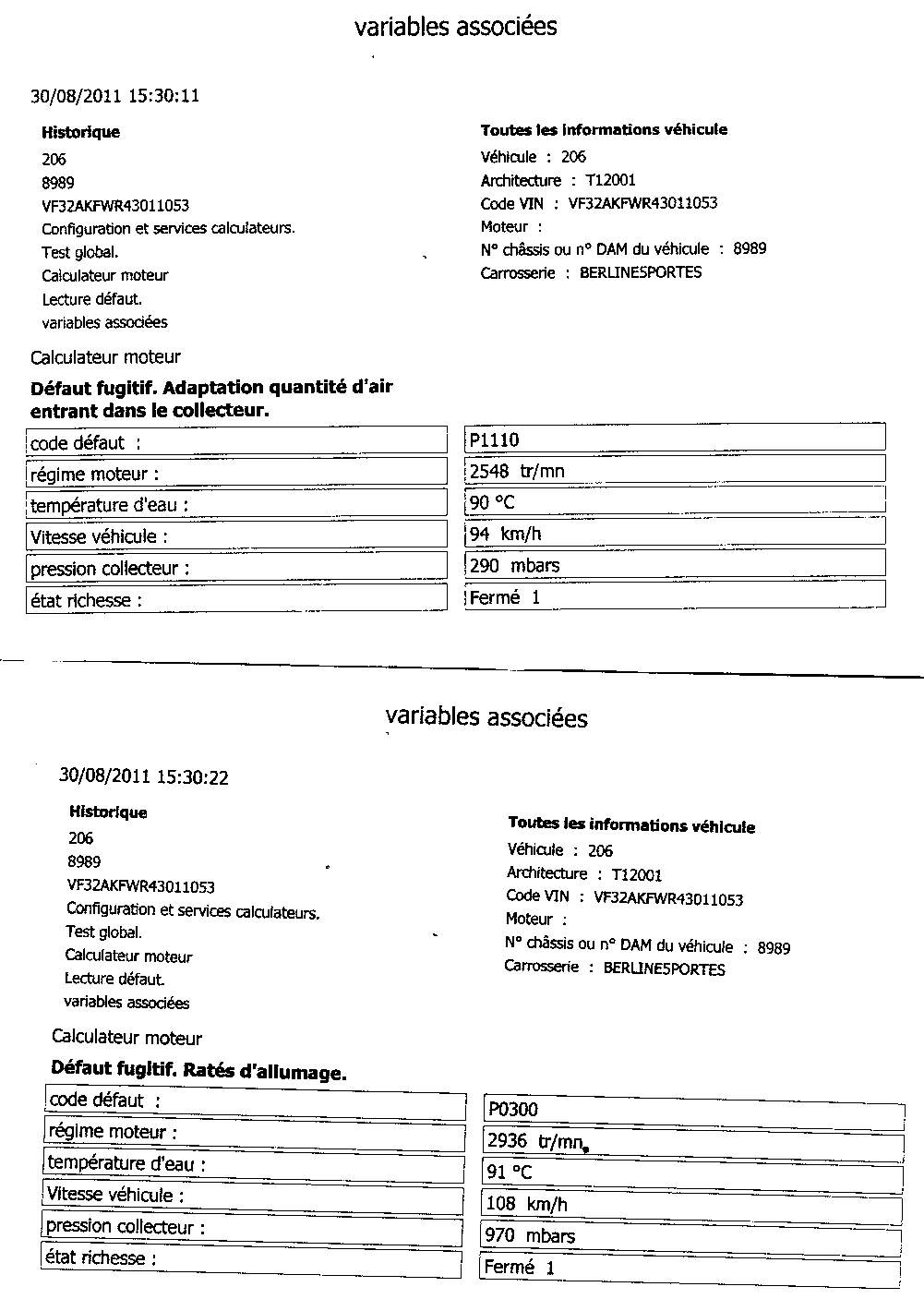 Bmw fault symbols image collections symbols and meanings peugeot 206 dashboard symbols choice image symbols and meanings peugeot 206 dashboard symbols images symbols and biocorpaavc Images