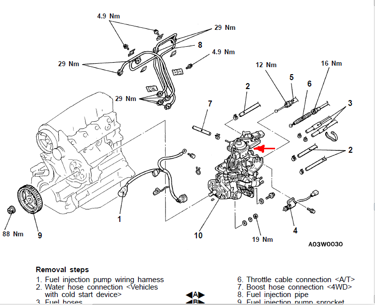 Wiring diagram fuel injection ford f get