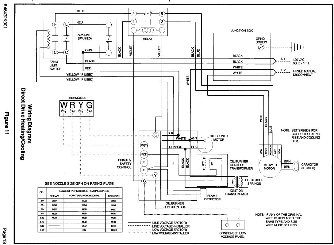 American Standard A C Condenser Wiring Diagram on furnace draft inducer blower