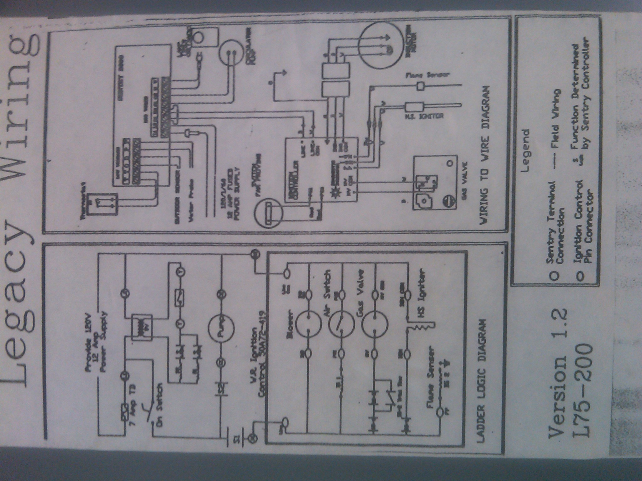 Residential Boiler Wiring Diagram Library. Dunkirk Boiler Wiring Diagram Radio \u2022 Burnham. Wiring. Stove Ladder Wiring Diagram At Scoala.co