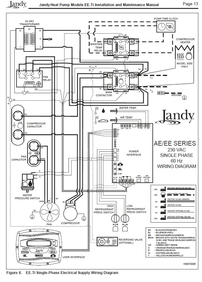 house wiring voltage the wiring diagram jandy ee ti 2500t r electrical wiring for single phase unit house wiring