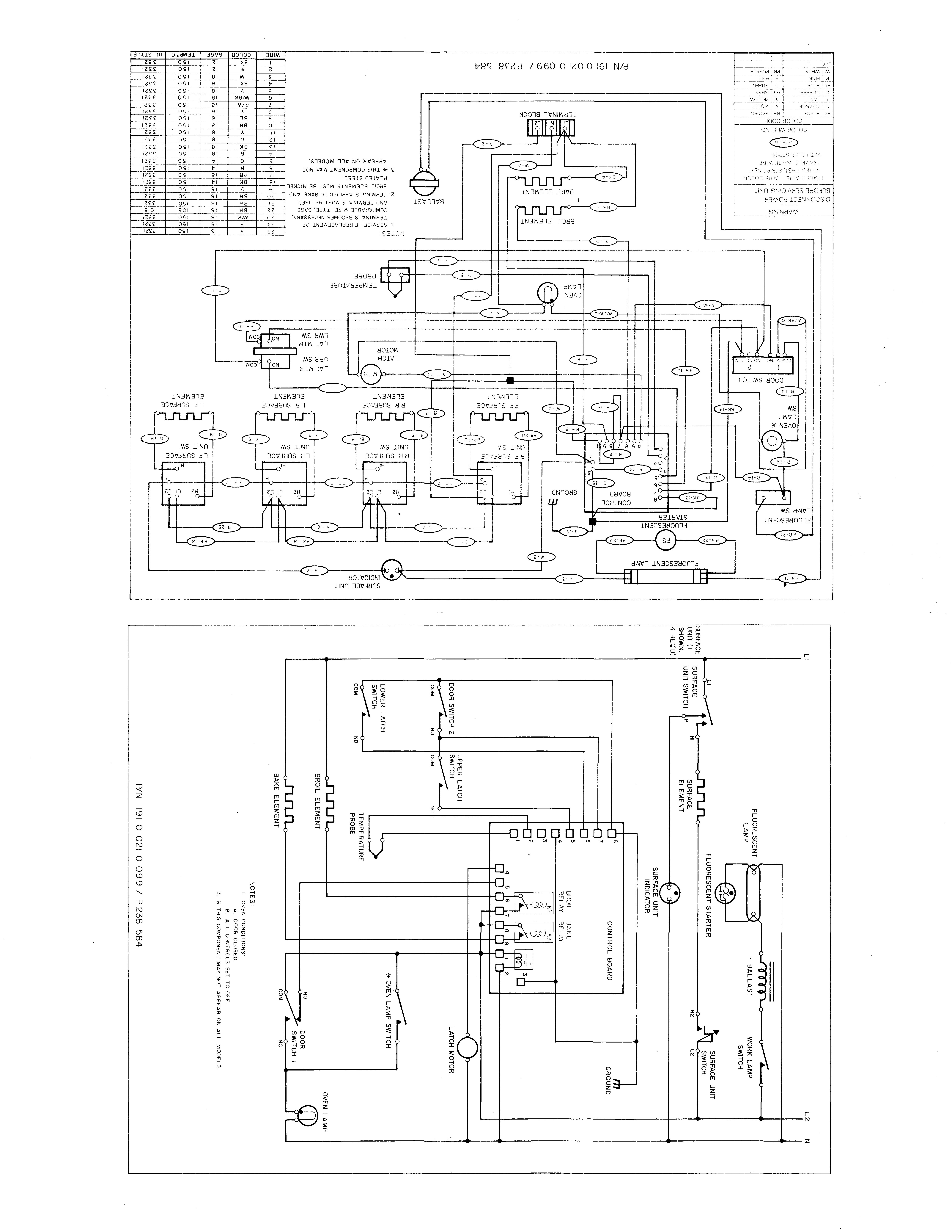 i have a frigidaire re36bnl1 range and the oven control board one of your original suggestions was correct about loose connections thanks for your efforts i uploaded the wiring diagram to you for future reference