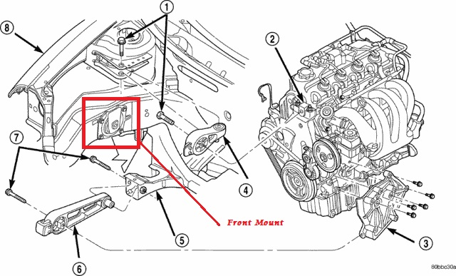 dodge neon sxt how do i remove and install the front motor