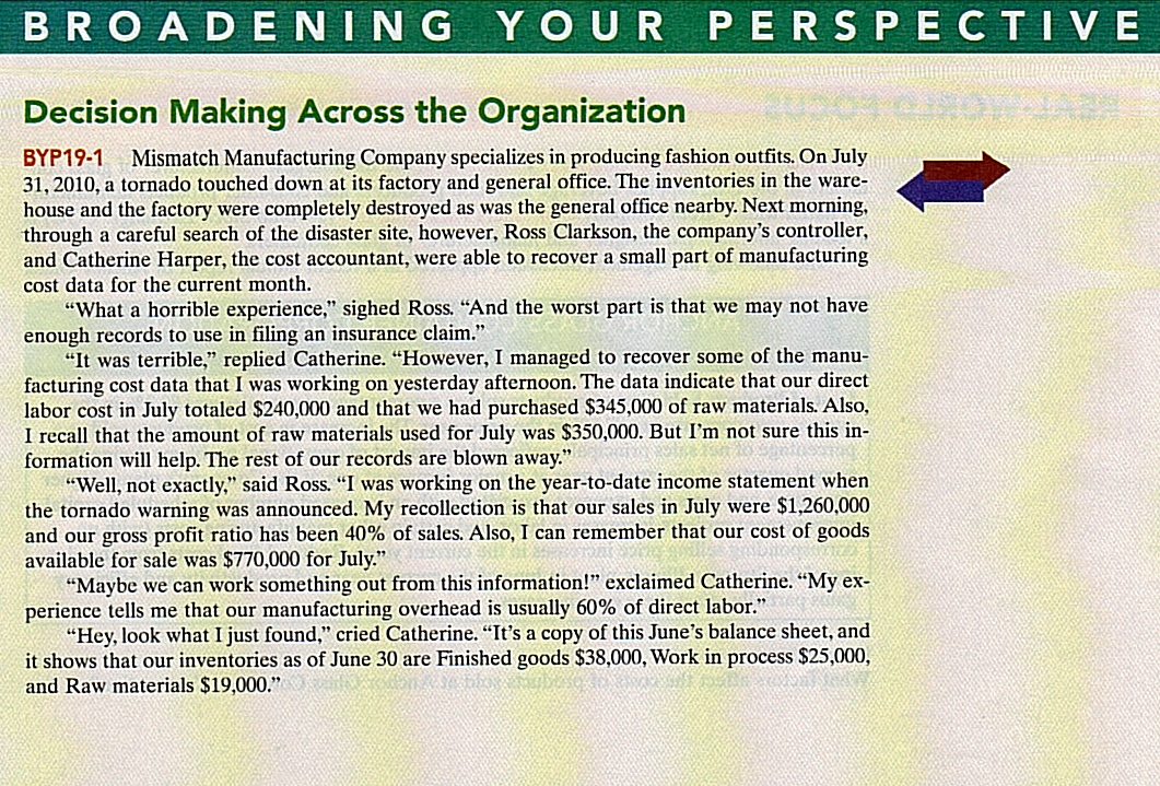 decision making across the organization essay In looking back over those decisions i have found a framework for  in the rest of  this essay i will describe the approach, give examples where it has  it's  important that people in the organization believe in the decision if not,.