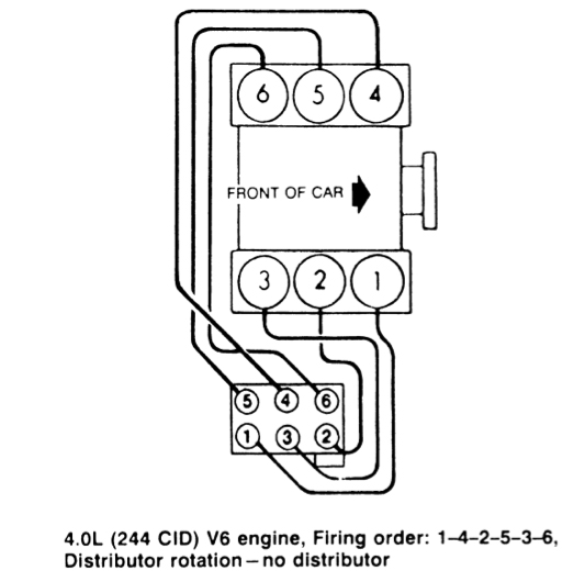 Aerostar  Replacing Spark Plug Wires  Coil Diagram Online