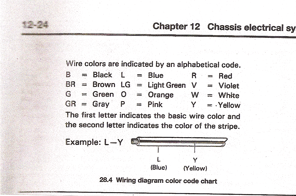 toyota rear window wiring schematic color code  4  a Reverse Light Wiring Diagram Color Code Capacitor Color Code