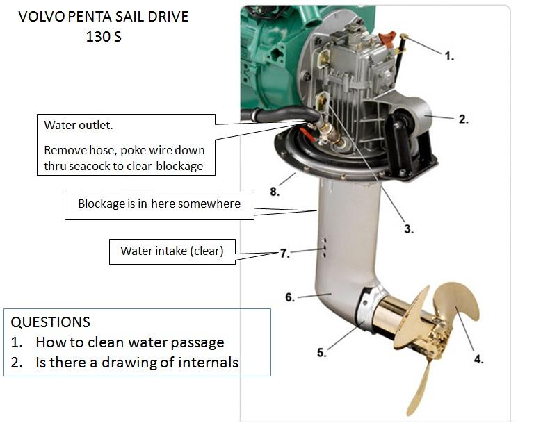 volvo saildrive parts diagram  volvo  free engine image for user manual download Volvo Penta USA Volvo Penta USA