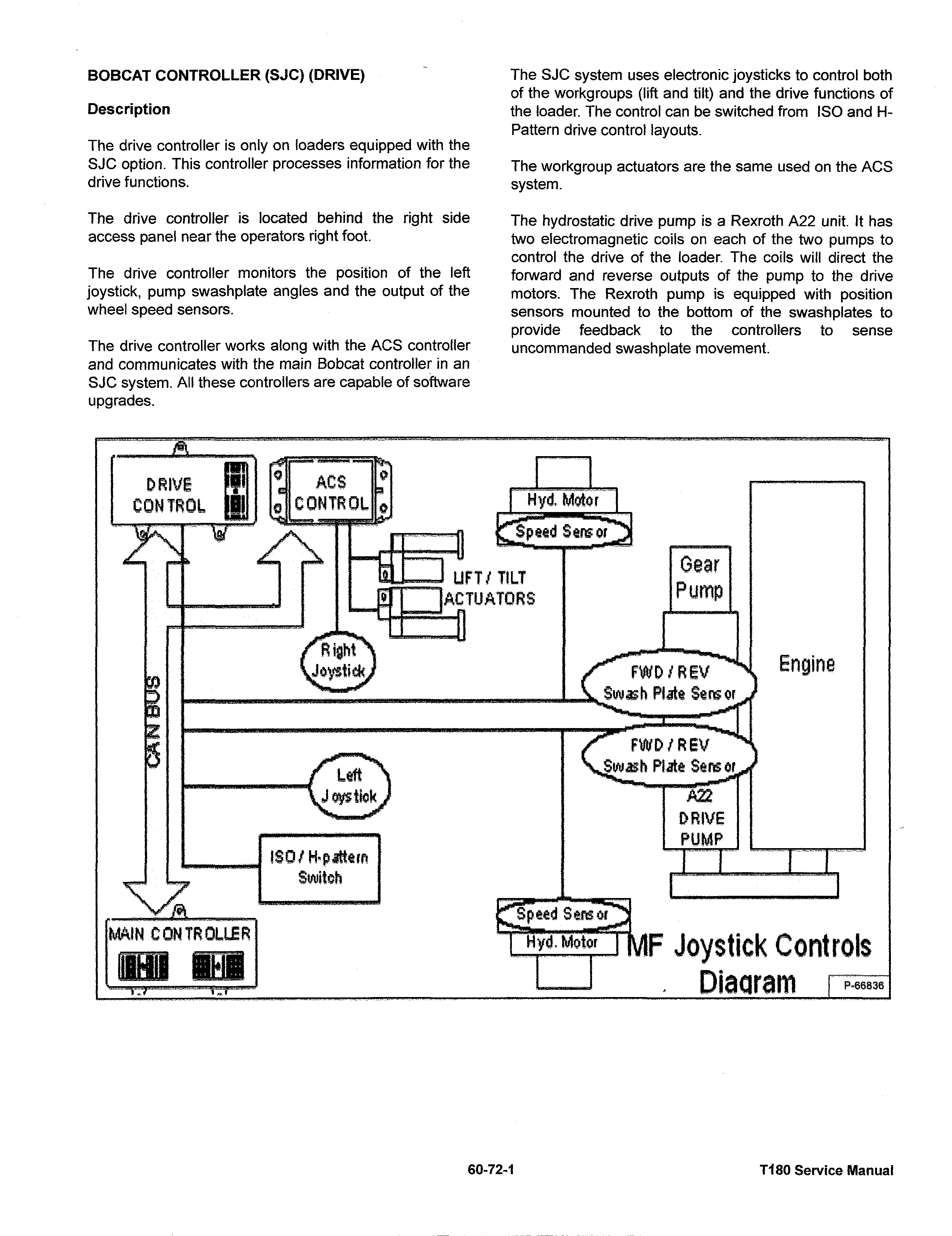 2014 01 12 004230 bobcat controller sjc png 7 pin wiring diagram fisher 7 printable wiring diagram database bobcat 7