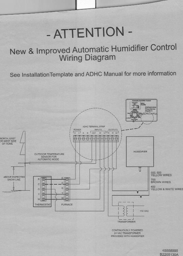 im trying to install the aprilaire 700a humidifier to my