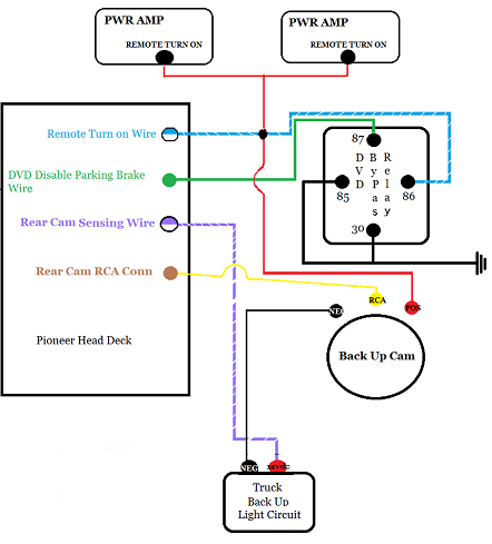 pioneer wiring diagram head unit the wiring diagram i have a pioneer avh p4000dvd head unit that i am attempting wiring diagram