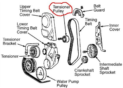 98 Chevy Malibu Engine Diagram also Vw Horn Ultimate Troubleshooting Guide likewise T8105351 Done additionally 2002 Vw Jetta 1 8t Coolant Hose Diagram furthermore pressor Clutch Not Engaging. on vw golf engine diagram