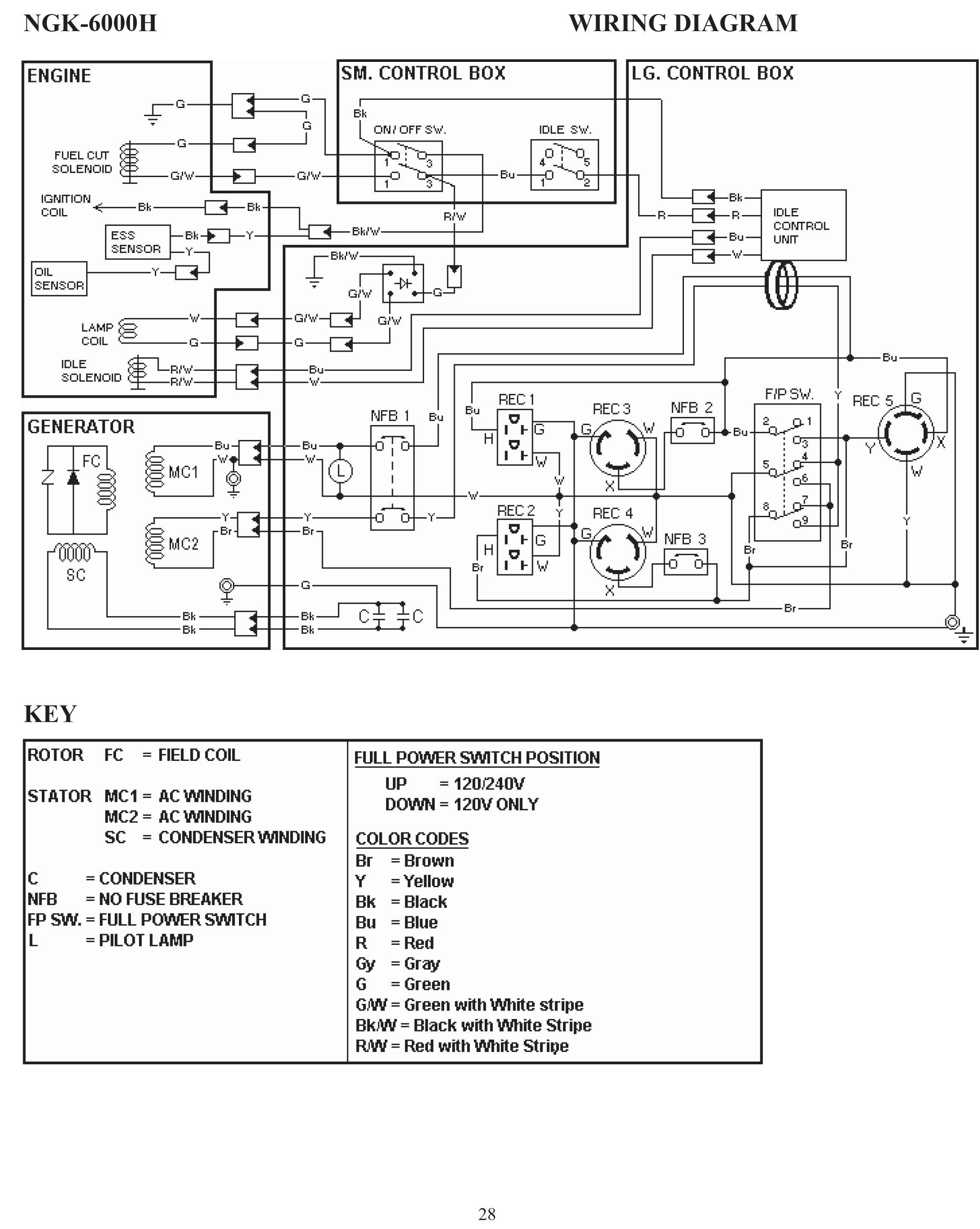 83im9 Hank I Reply Problem Dewalt Dg6000 on dodge motorhome schematics