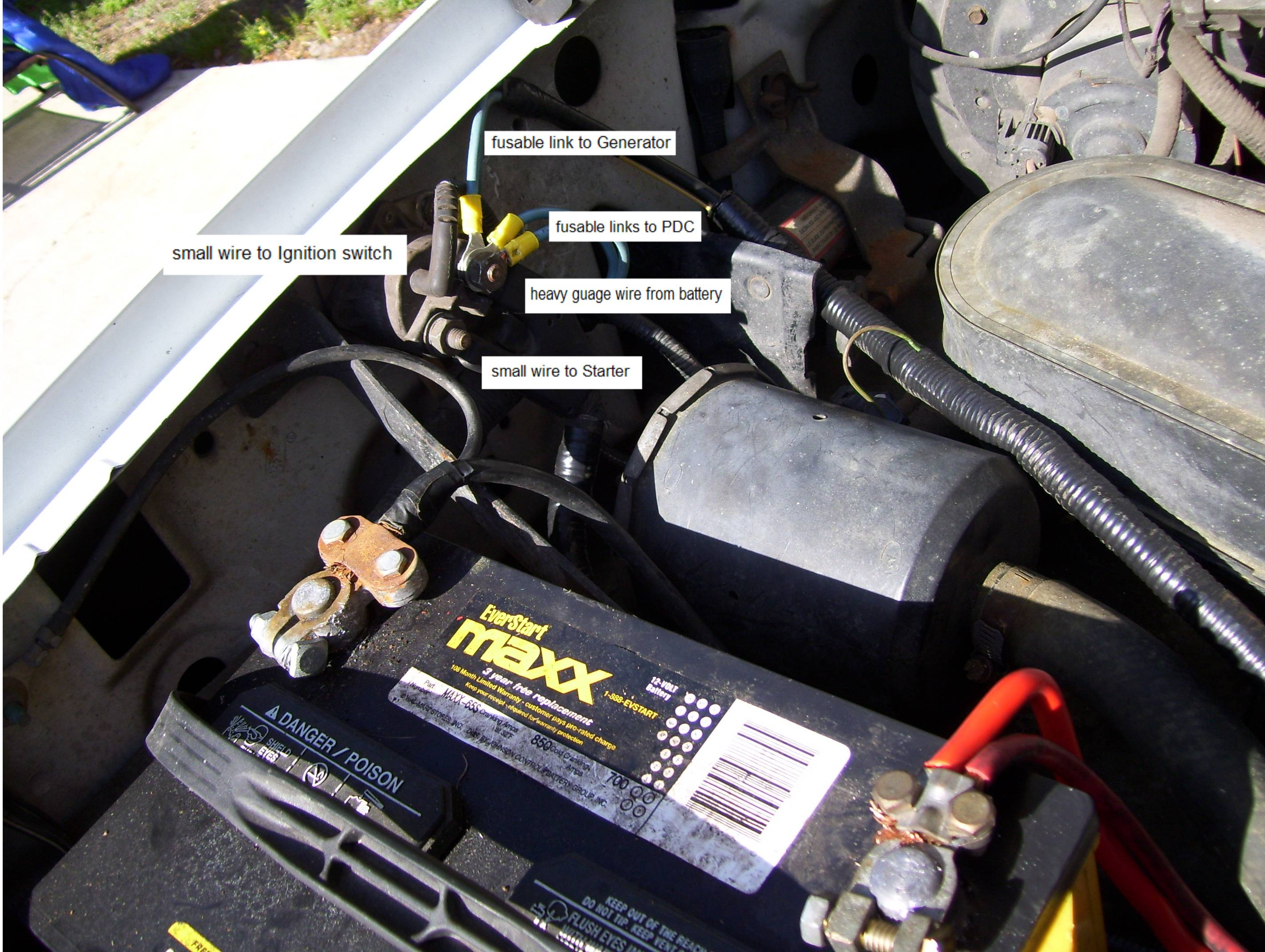96 Cherokee Fuse Box on 01 ford ranger fuse box diagram