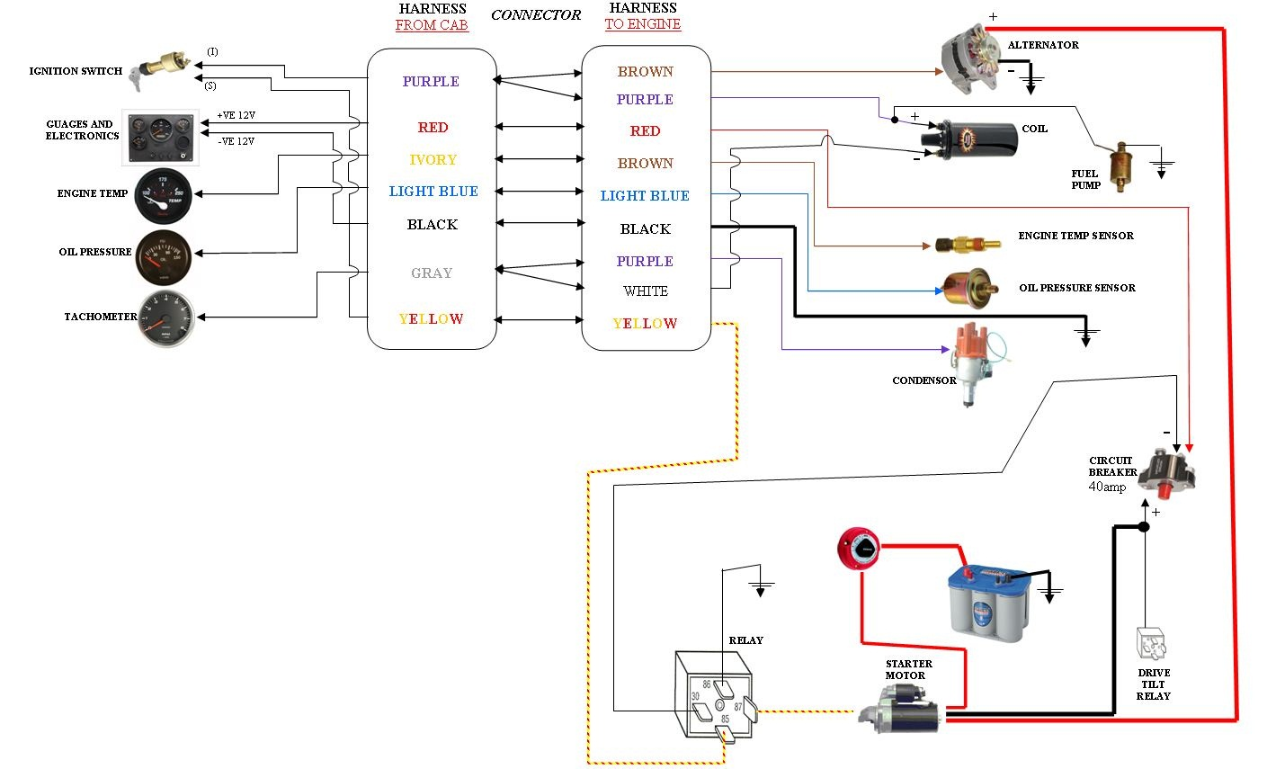 pertronix distributor wiring diagram with 5mk1n Volvo Penta Aq131a Automotive Fuel Pump on Issues With Hei And Other Engine Startup Questions Issues together with 5mk1n Volvo Penta Aq131a Automotive Fuel Pump furthermore The Basic Ins And Outs Of An Msd Ignition System likewise Showthread besides Showthread.