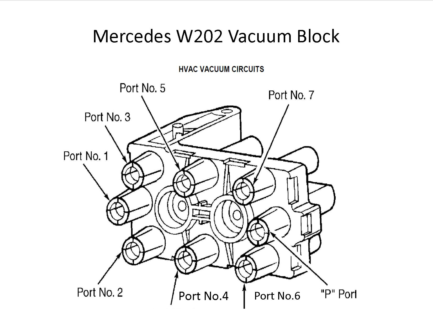 c220 i a 1995 mercedes c220 w202 vacuum issues