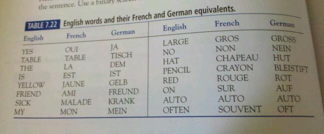 Translate into German?