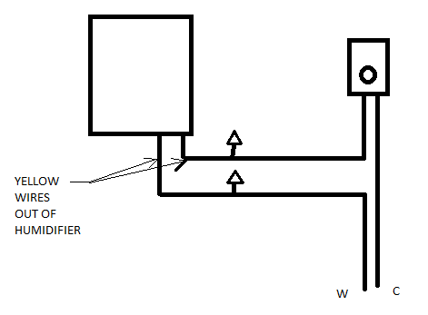 i want to connect my he360 humidifier directly to the circuit