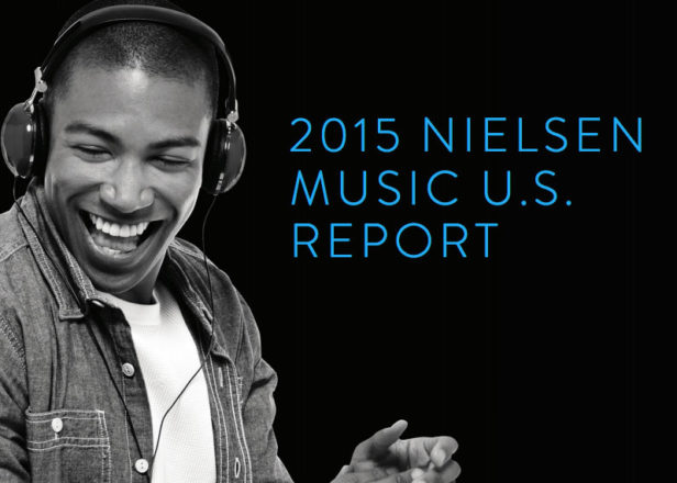 This has been a boon to the music industry  According to the      IFPI  Global Music Report
