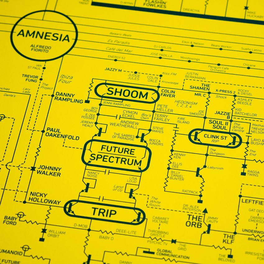 Explore the visual history of rave culture with this handy blueprint the blueprint is organised around key scenes chicago house detroit techno london acid house clubs the haienda shoom berghain djs frankie malvernweather Images
