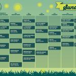 Firefly 2014 Schedule - Sunday