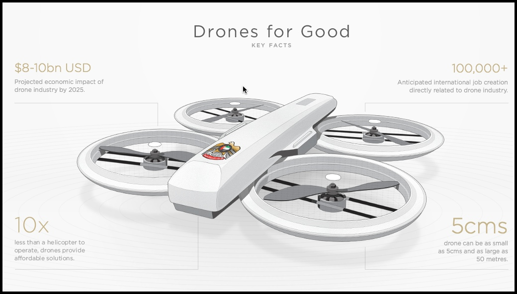 Image result for drone s by uae