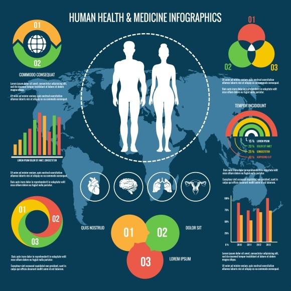 Human Health Medicine Infographics