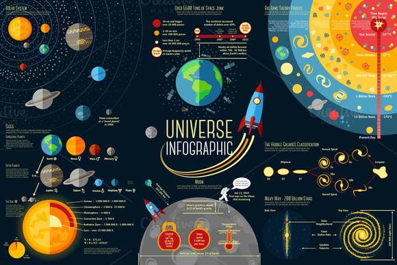 Universe Infographics
