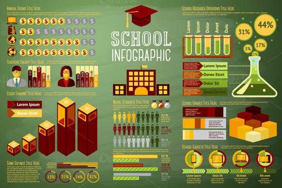 School Infographics Set