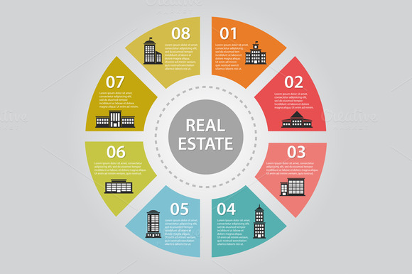 Composition With Real Estate Chart