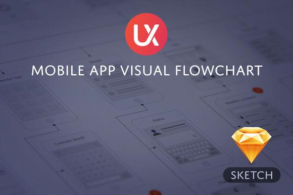 Mobile App Visual Flowchart Sketch