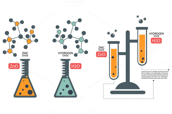 Chemistry Laboratory Elements