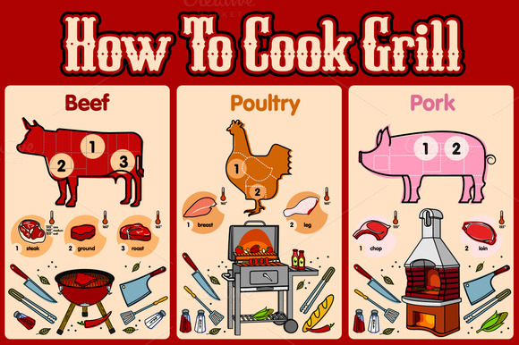 How To Cook Grill