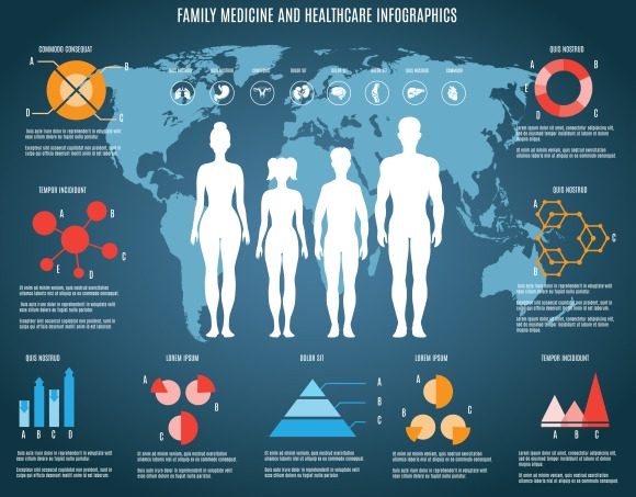 Family Medicine And Healthcare