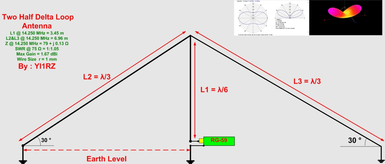 КВ антенны 48