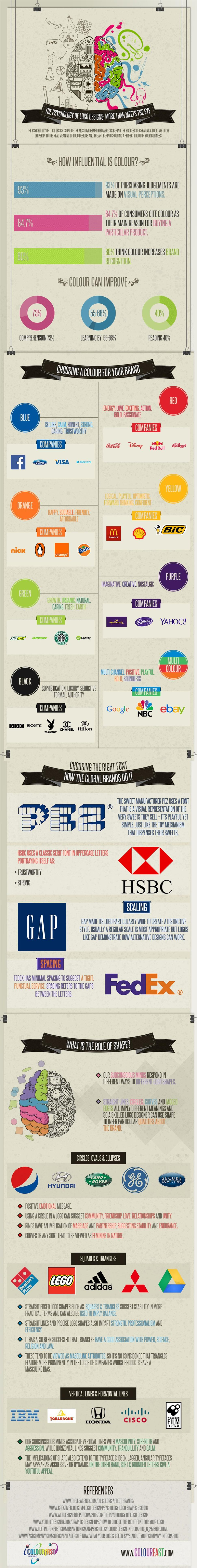 poster on the psychology of logo design