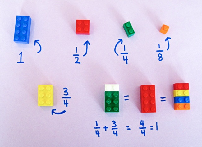 LEGOs and fractions