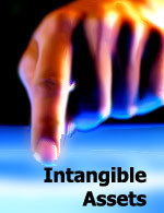 Intagible-assets