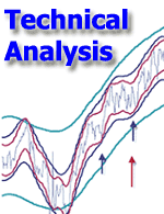 Technical-analysis