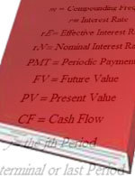 Finance-concepts