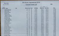 9166-a Bill Burby Race 2014 071914