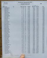 9166 Bill Burby Race 2014 071914