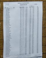 9177 Bill Burby Race 2014 071914