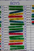 18308 Cross Country All-League Meet 091515