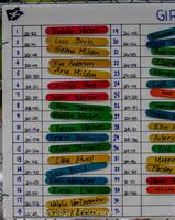 20517 Cross Country All-League Meet 091515